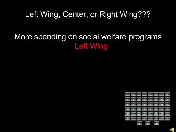 Left Wing, Center, or Right Wing? ? ? More spending on social welfare programs