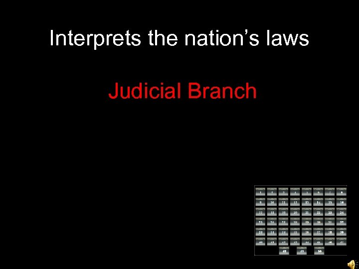 Interprets the nation's laws Judicial Branch