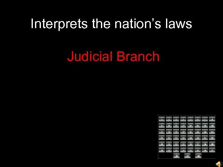 Interprets the nation's laws Judicial Branch