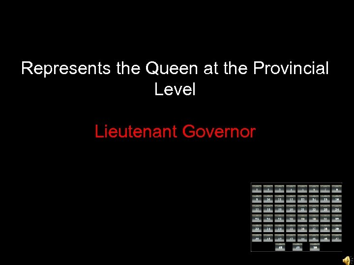 Represents the Queen at the Provincial Level Lieutenant Governor