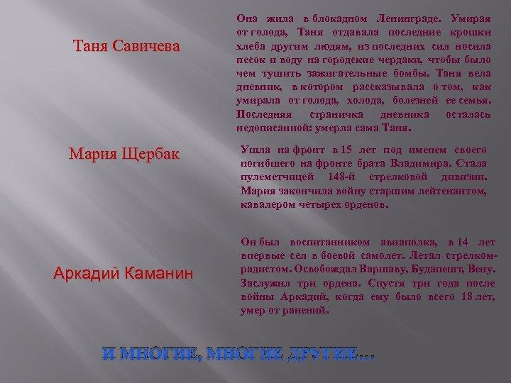 Таня Савичева Мария Щербак Аркадий Каманин Она жила в блокадном Ленинграде. Умирая от голода,