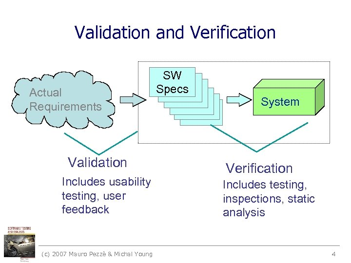 Validation and Verification Actual Requirements Validation Includes usability testing, user feedback (c) 2007 Mauro