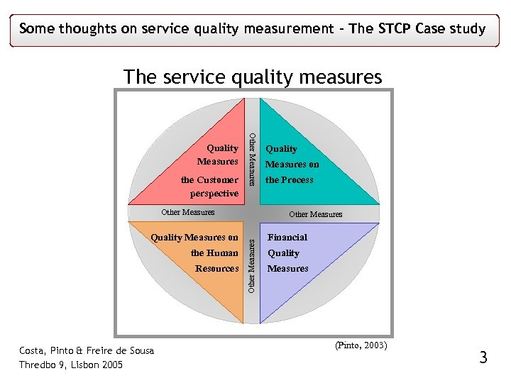 Some thoughts on service quality measurement – The STCP Case study The service quality