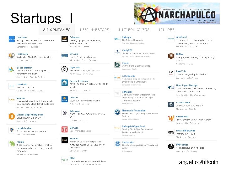 Startups I angel. co/bitcoin
