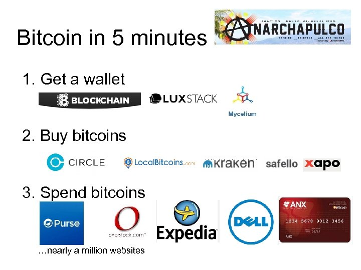 Bitcoin in 5 minutes 1. Get a wallet 2. Buy bitcoins 3. Spend bitcoins