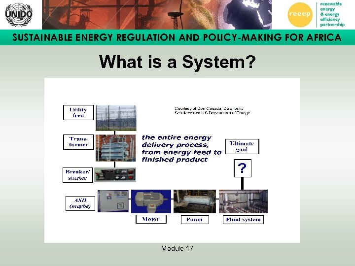 SUSTAINABLE ENERGY REGULATION AND POLICY-MAKING FOR AFRICA What is a System? Module 17