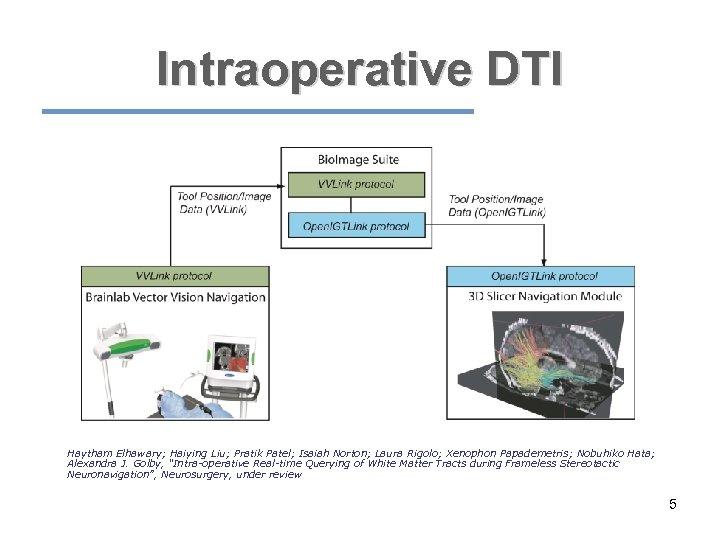 Intraoperative DTI Haytham Elhawary; Haiying Liu; Pratik Patel; Isaiah Norton; Laura Rigolo; Xenophon Papademetris;