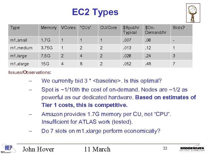 "EC 2 Types Type Memory VCores ""CUs"" CU/Core $Spot/hr Typical $On. Demand/hr Slots? m"