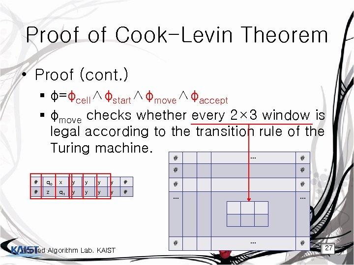 Proof of Cook-Levin Theorem • Proof (cont. ) § φ=φcell∧φstart∧φmove∧φaccept § φmove checks whether