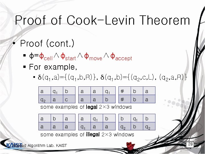 Proof of Cook-Levin Theorem • Proof (cont. ) § φ=φcell∧φstart∧φmove∧φaccept § For example, •