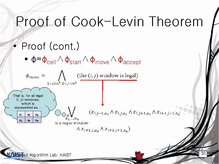 Proof of Cook-Levin Theorem • Proof (cont. ) § φ=φcell∧φstart∧φmove∧φaccept That is, for all