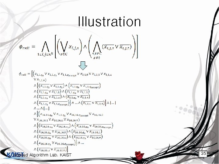 Illustration Applied Algorithm Lab. KAIST 35