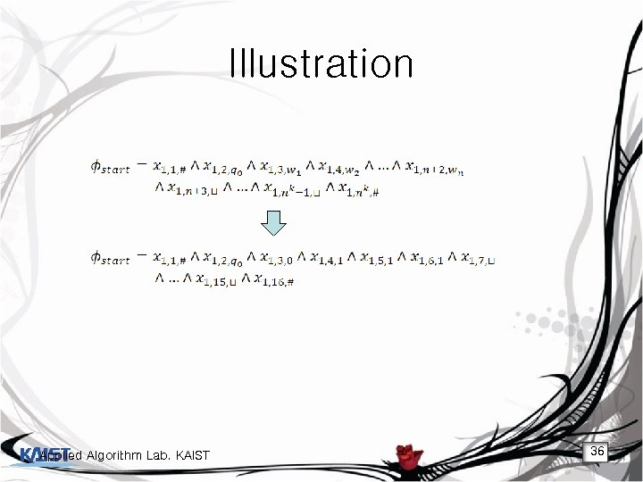 Illustration Applied Algorithm Lab. KAIST 36