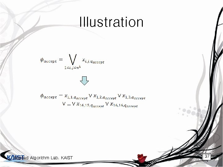 Illustration Applied Algorithm Lab. KAIST 37