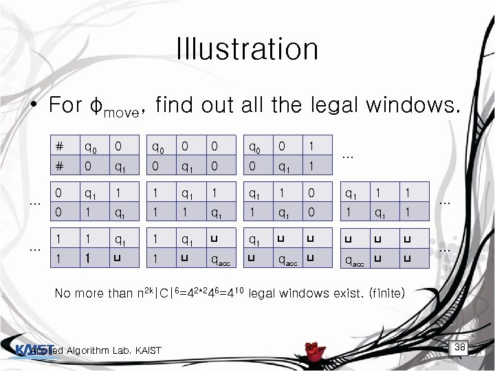 Illustration • For φmove, find out all the legal windows. # … 0 q