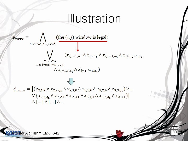 Illustration Applied Algorithm Lab. KAIST 39