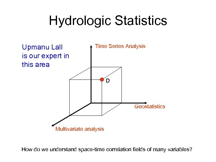 Hydrologic Statistics Upmanu Lall is our expert in this area Time Series Analysis D