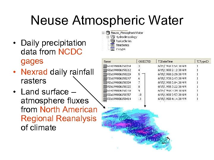 Neuse Atmospheric Water • Daily precipitation data from NCDC gages • Nexrad daily rainfall