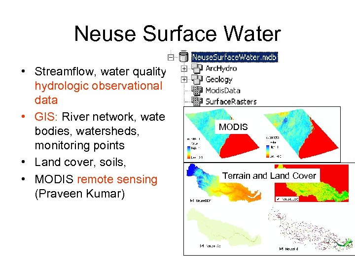 Neuse Surface Water • Streamflow, water quality hydrologic observational data • GIS: River network,
