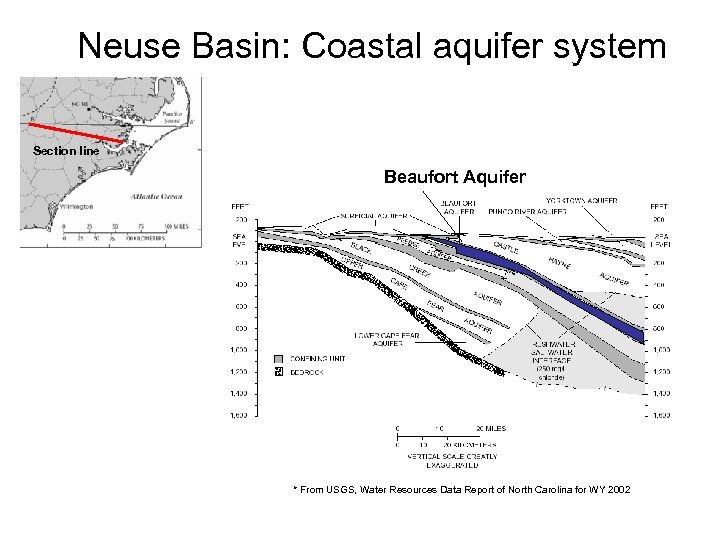 Neuse Basin: Coastal aquifer system Section line Beaufort Aquifer * From USGS, Water Resources
