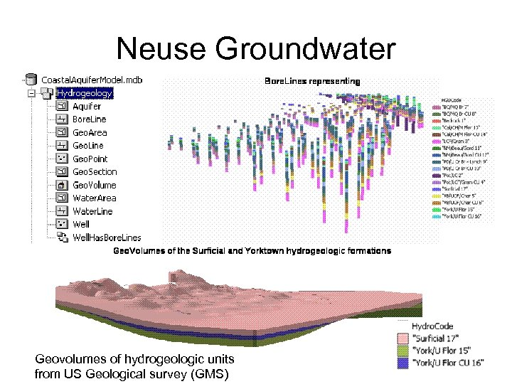 Neuse Groundwater Geovolumes of hydrogeologic units from US Geological survey (GMS)