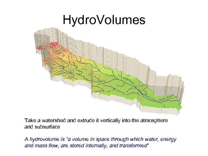 Hydro. Volumes Take a watershed and extrude it vertically into the atmosphere and subsurface