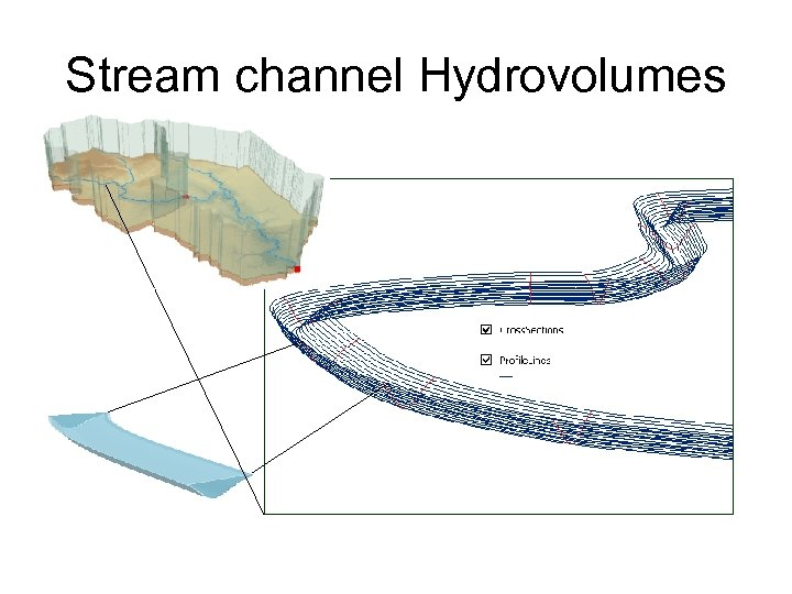 Stream channel Hydrovolumes