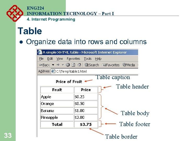 ENG 224 INFORMATION TECHNOLOGY – Part I 4. Internet Programming Table l Organize data