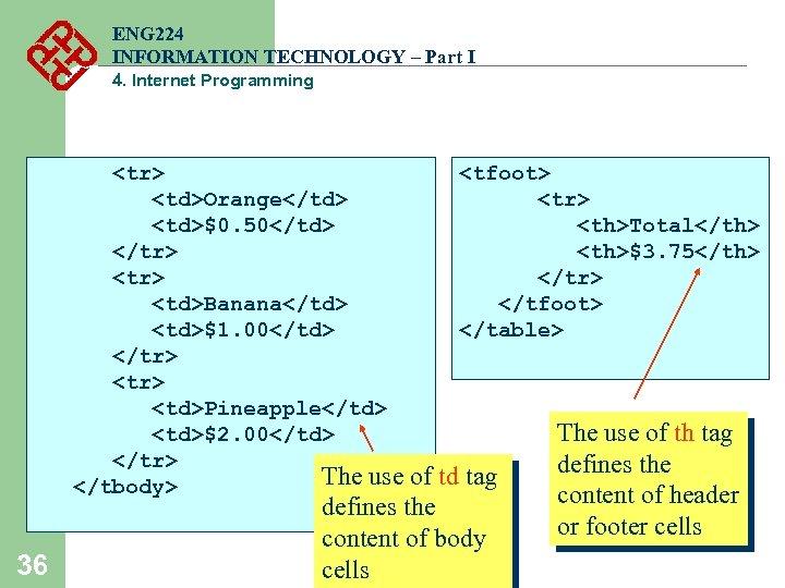 ENG 224 INFORMATION TECHNOLOGY – Part I 4. Internet Programming <tr> <td>Orange</td> <td>$0. 50</td>