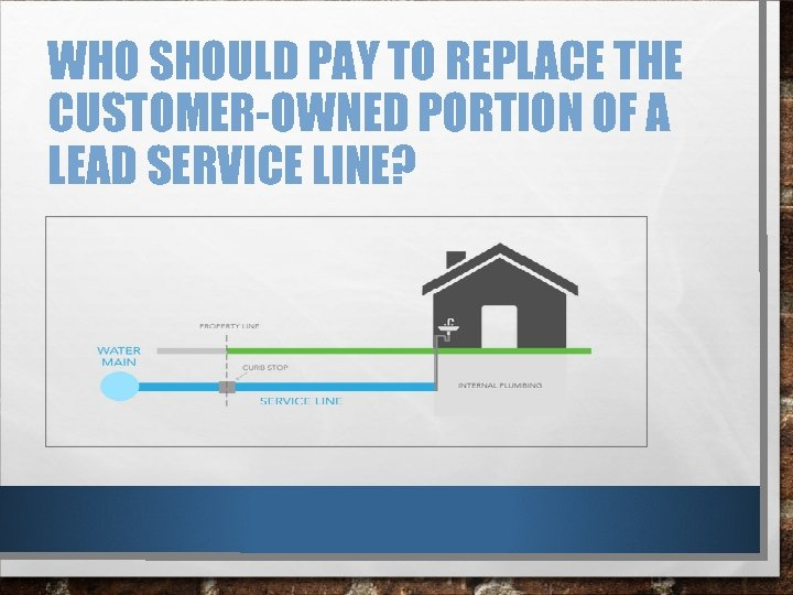 WHO SHOULD PAY TO REPLACE THE CUSTOMER-OWNED PORTION OF A LEAD SERVICE LINE?