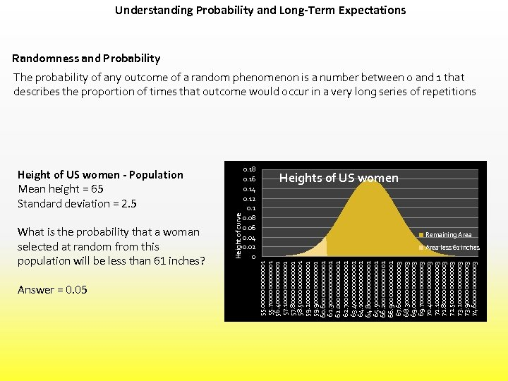 Understanding Probability and Long-Term Expectations Randomness and Probability The probability of any outcome of