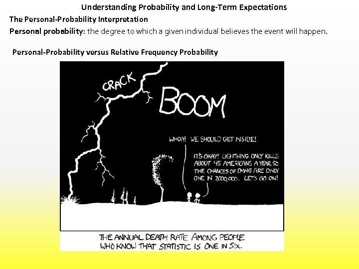 Understanding Probability and Long-Term Expectations The Personal-Probability Interpretation Personal probability: the degree to which