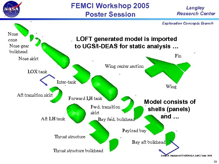 FEMCI Workshop 2005 Poster Session Langley Research Center Exploration Concepts Branch Nose cone Nose
