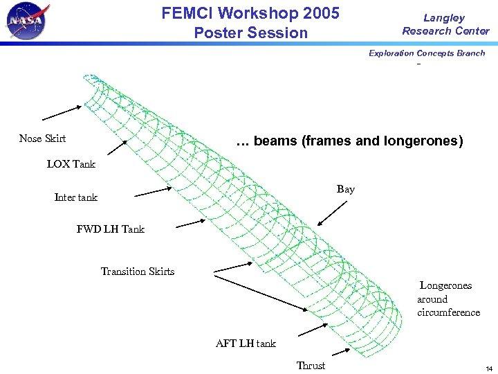 FEMCI Workshop 2005 Poster Session Langley Research Center Exploration Concepts Branch Nose Skirt …