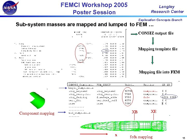 FEMCI Workshop 2005 Poster Session Langley Research Center Exploration Concepts Branch Sub-system masses are