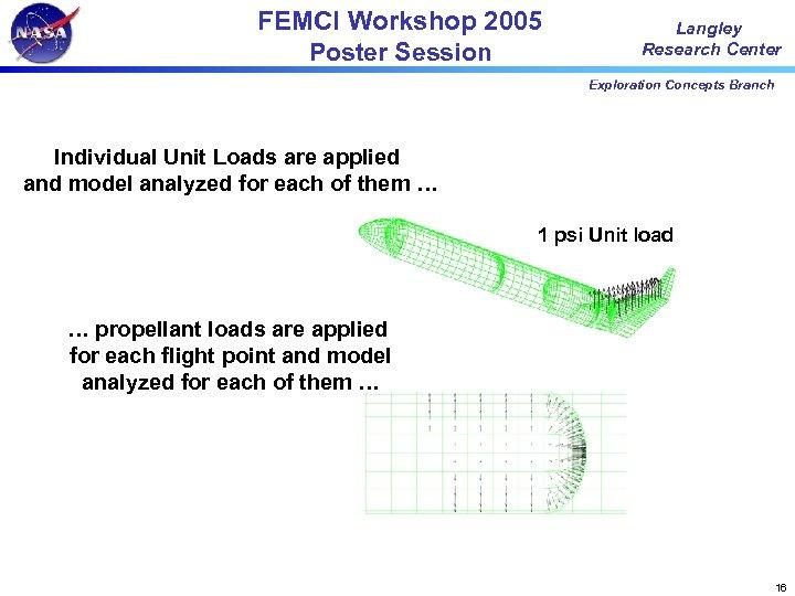 FEMCI Workshop 2005 Poster Session Langley Research Center Exploration Concepts Branch Individual Unit Loads