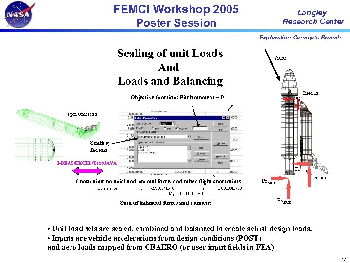 FEMCI Workshop 2005 Poster Session Langley Research Center Exploration Concepts Branch Scaling of unit