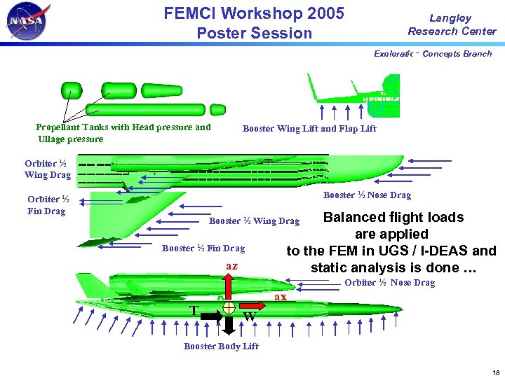 FEMCI Workshop 2005 Poster Session Langley Research Center Exploration Concepts Branch Propellant Tanks with