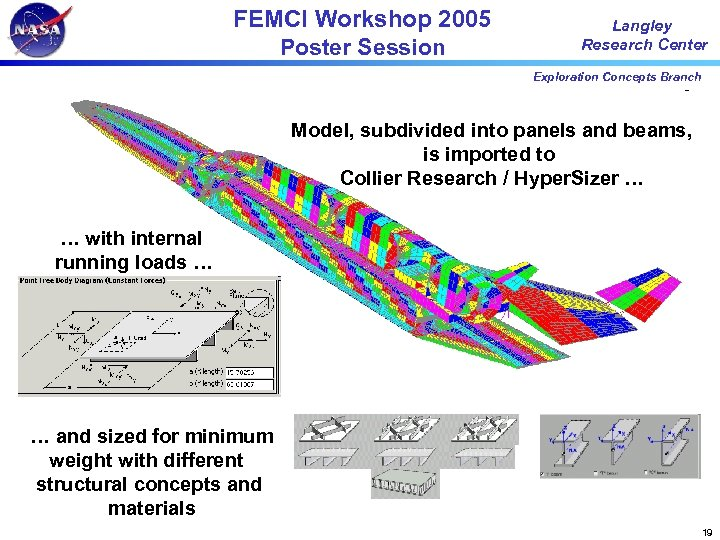 FEMCI Workshop 2005 Poster Session Langley Research Center Exploration Concepts Branch Model, subdivided into