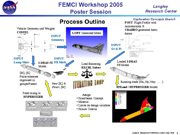 FEMCI Workshop 2005 Poster Session Exploration Concepts Branch POST Flight Profile with Accelerations &