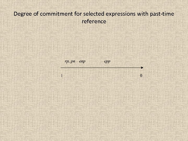 Degree of commitment for selected expressions with past-time reference