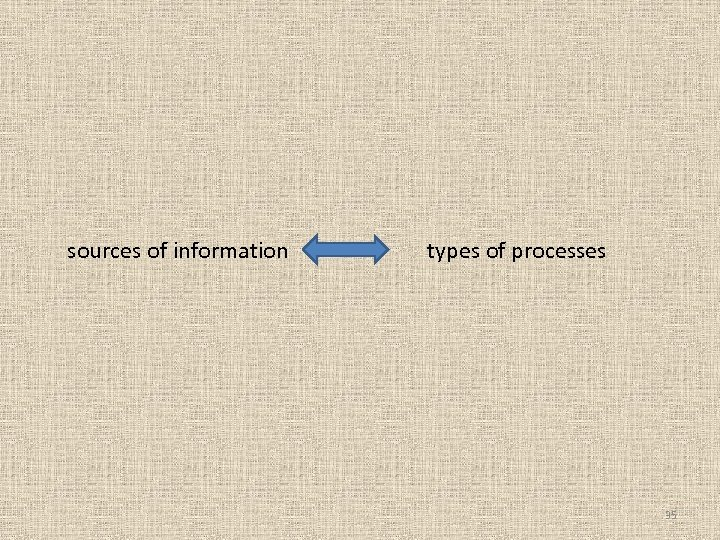 sources of information types of processes 35