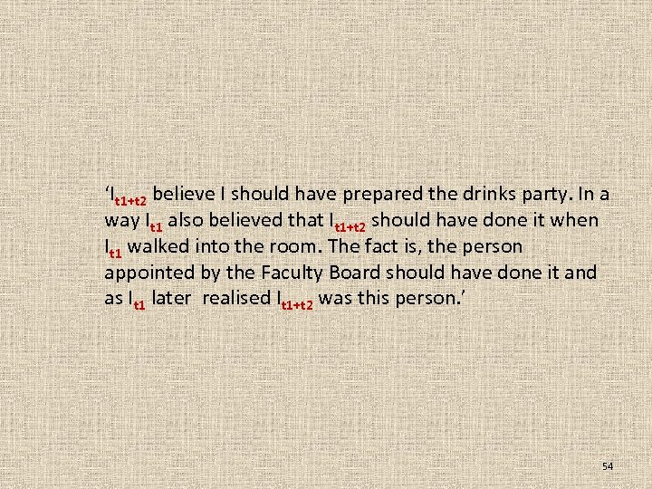 'It 1+t 2 believe I should have prepared the drinks party. In a way