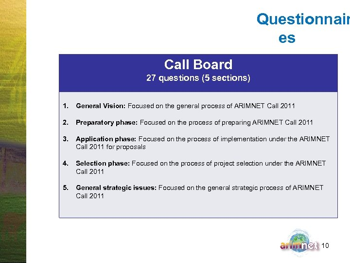 Questionnair es Call Board 27 questions (5 sections) 1. General Vision: Focused on the