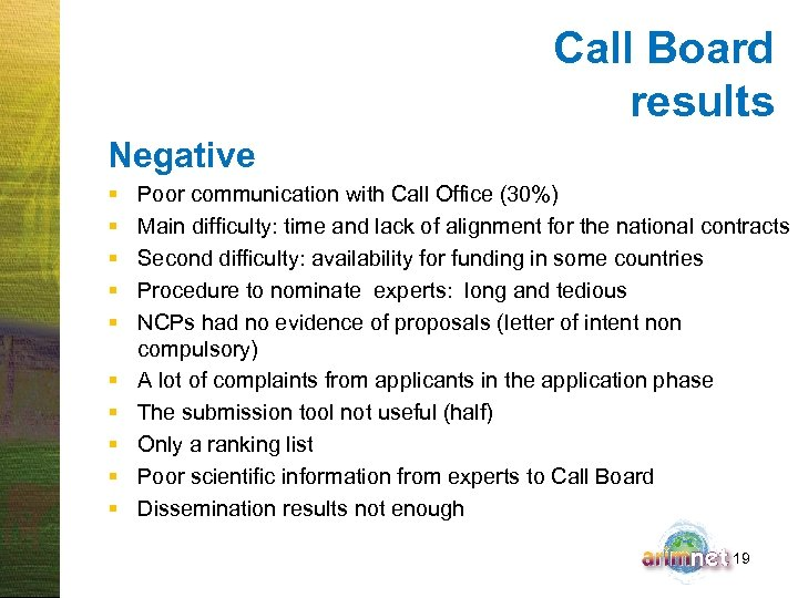 Call Board results Negative § § § § § Poor communication with Call Office