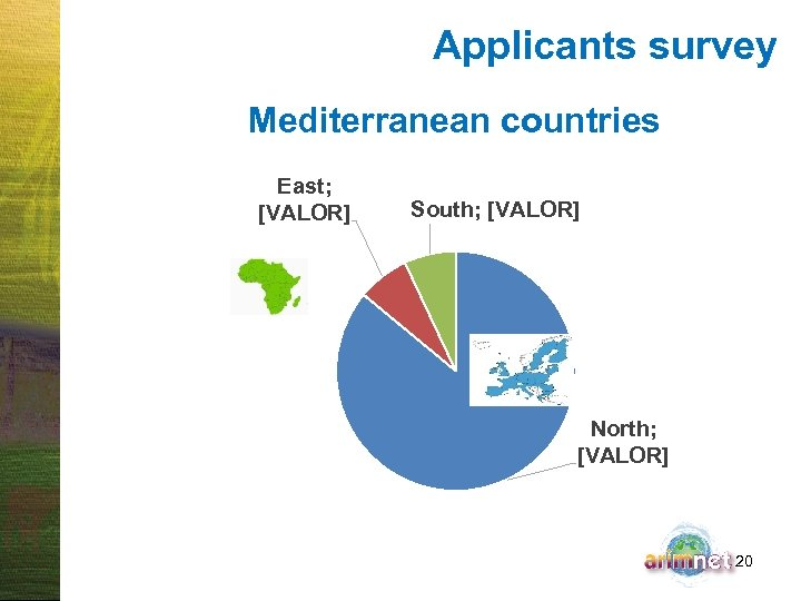 Applicants survey Mediterranean countries East; [VALOR] South; [VALOR] North; [VALOR] 20