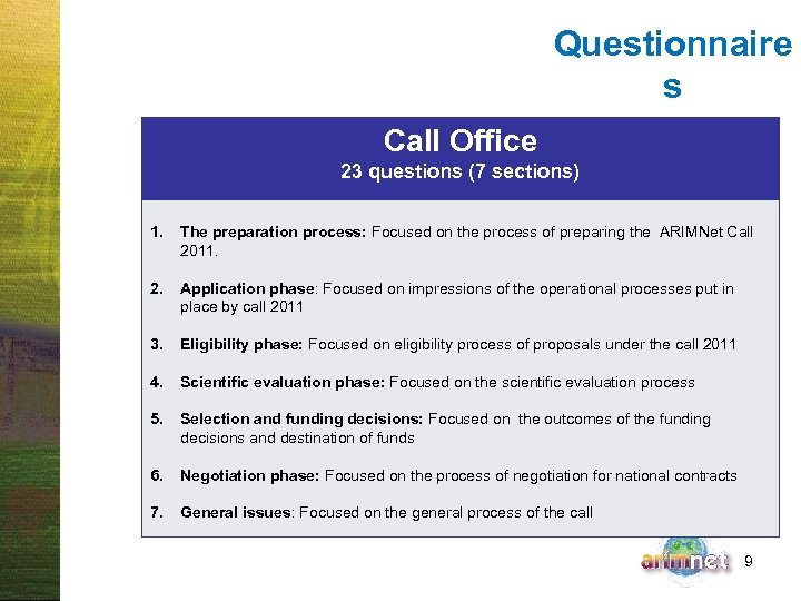 Questionnaire s Call Office 23 questions (7 sections) 1. The preparation process: Focused on