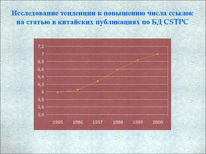 Исследование тенденции к повышению числа ссылок на статью в китайских публикациях по БД CSTPC