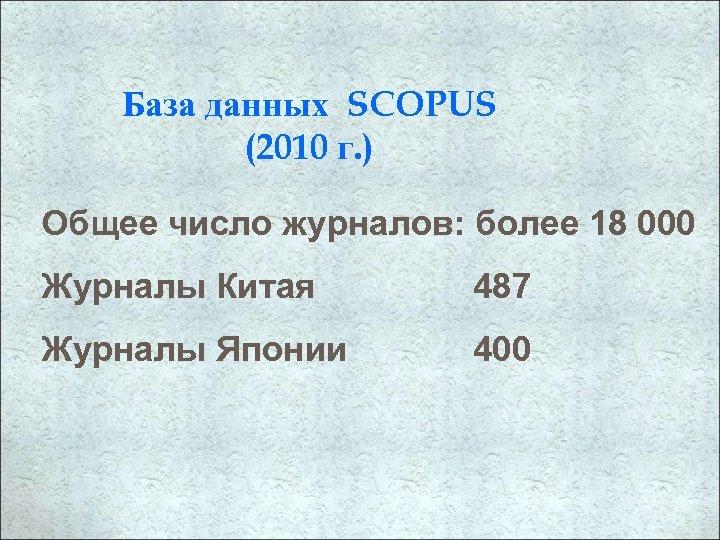База данных SCOPUS (2010 г. ) Общее число журналов: более 18 000 Журналы Китая
