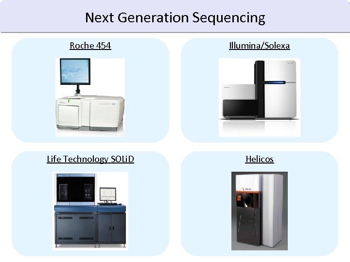 Next Generation Sequencing Roche 454 Illumina/Solexa Life Technology SOLi. D Helicos